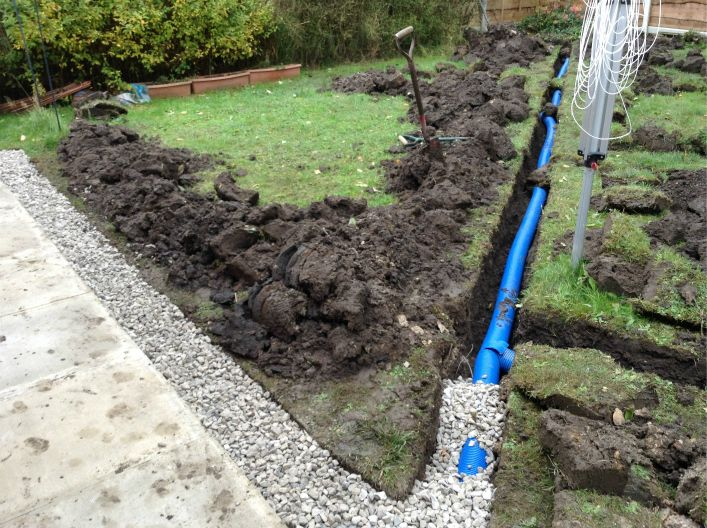 Drain Pipes Solutions for Waterlogged Gardens